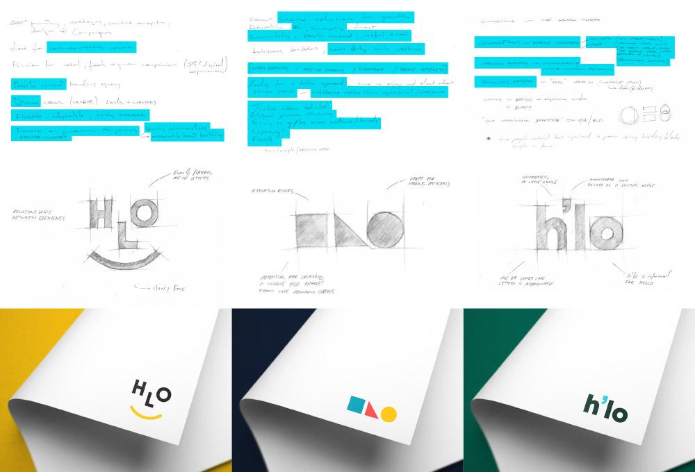 logo design process development